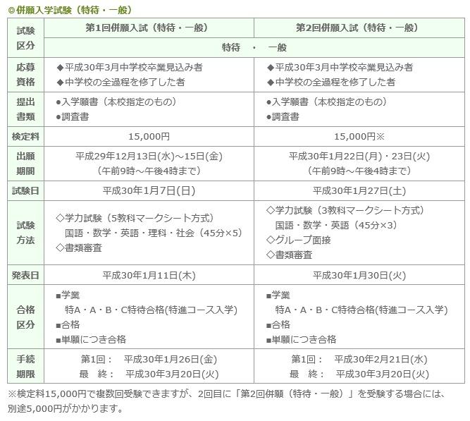 関東学園 要項2