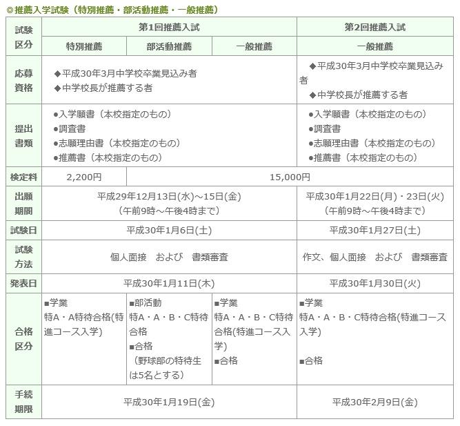関東学園 要項1