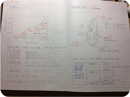 生物ノート1