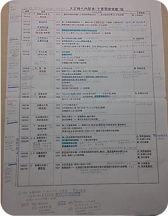 田部井ノート3