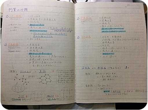 化学基礎ノート02