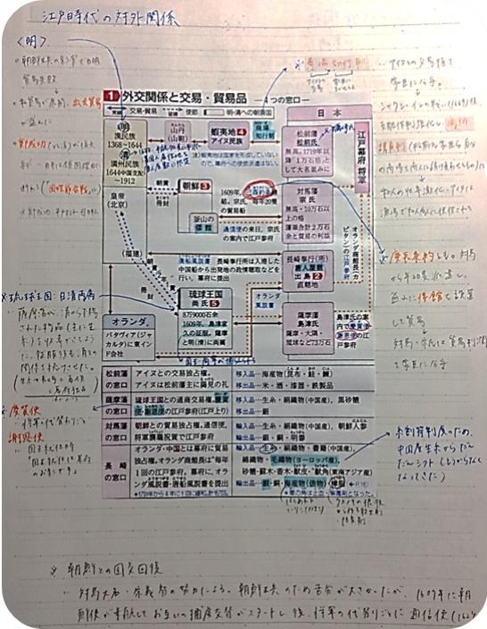 田部井ノート1