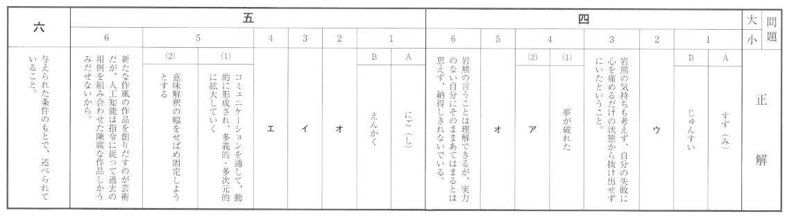 福島国語解答一部